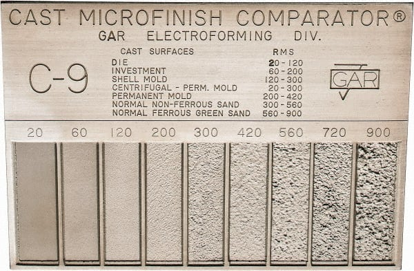 20 to 900 micro Inch Surface Finish, Nickel, 00355164 - MSC