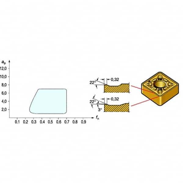 SANDVIK 10 x CNMG 19 06 12-PR 4335 CNMG 643-PR 4335