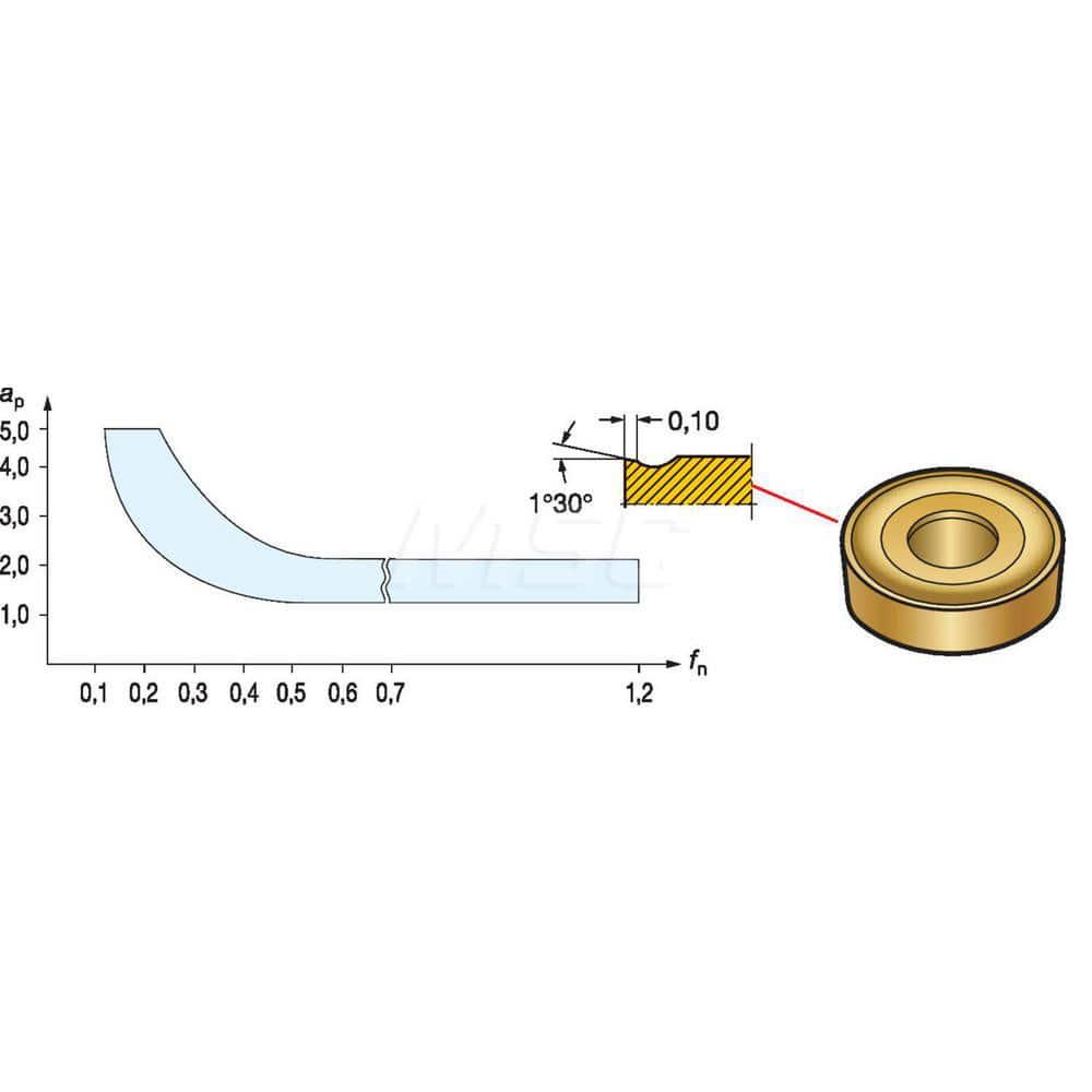 RNMG090300 090300 RNMG32 for steel 6 Sandvik carbide inserts RNMG 09 03 00 415