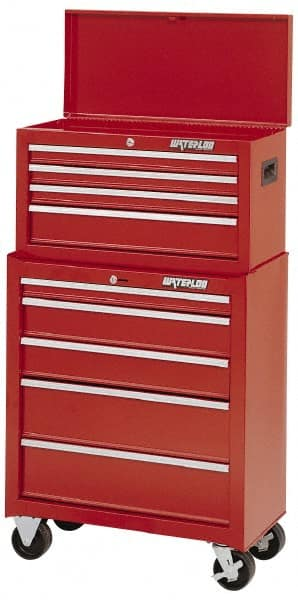 waterloo tool box waterloo tool storage mscdirect 28920