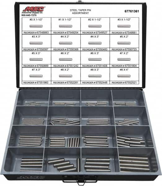 Pin & Clip Assortments - MSCDirect.com