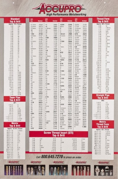 Accupro - Decimal Chart - 78010360 - MSC Industrial Supply