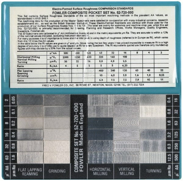 surface roughness ra
