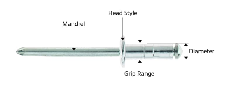 Blind Rivets Technical Information | MSC Industrial Supply Co