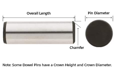 Dowel Pins Technical Information | MSC Industrial Supply Co