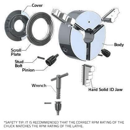 C-Shaped clamp Type Mount//Easy mounting on Round Pipe Part//Compatible mounting Go Pro and Common Camera by 2 Types of mounting Parts
