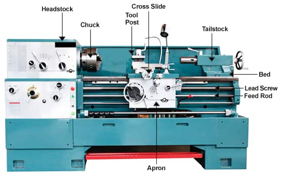 Tech Essential Lathes   MSC Industrial Supply Co